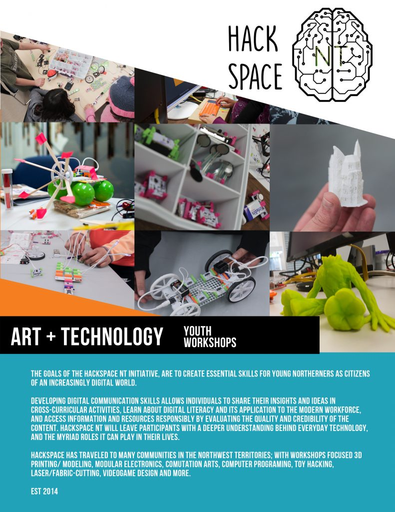 Hackspace youth workshops